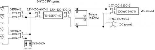 Schéma zapojení FV systému